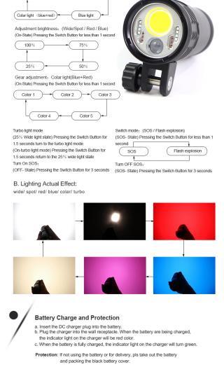Sparkave SDive V3 foco de video 6.000lm