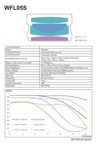 Weefine Lente de Macro WFL05S +13